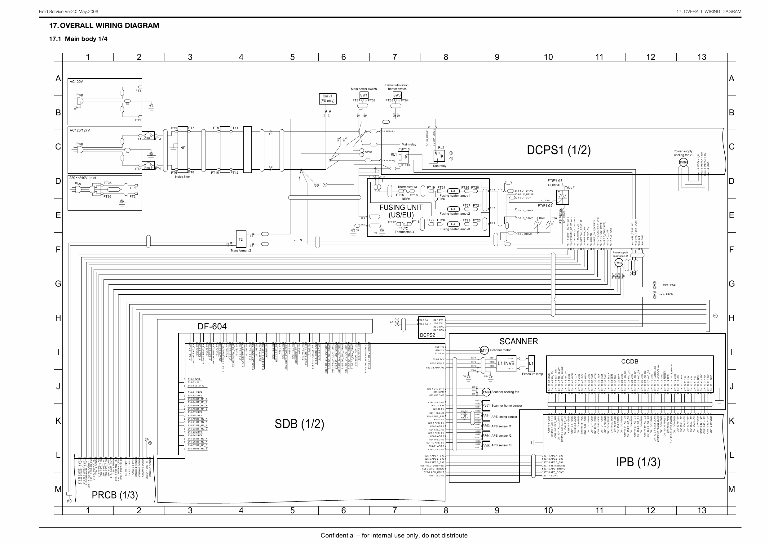 Bizhub C360 User Manual
